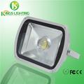 Caliente la venta de inundación del led de iluminación ce/rohs