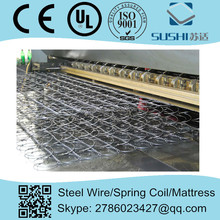 Hot sales!!!2015 Bonnell spring unit for mattress in Suzhou/China manufacturer