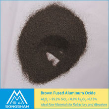 ISO Certificated A Grade Brown Fused Aluminum Oxide | 95% Al2O3 Low-carbon