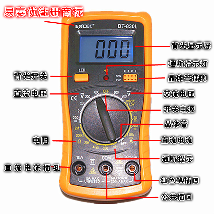 Voltage Symbols On Multimeter : Voltage symbol on multimeter pixshark images