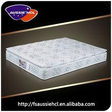 Specialized pocket spring mattress manufacturer