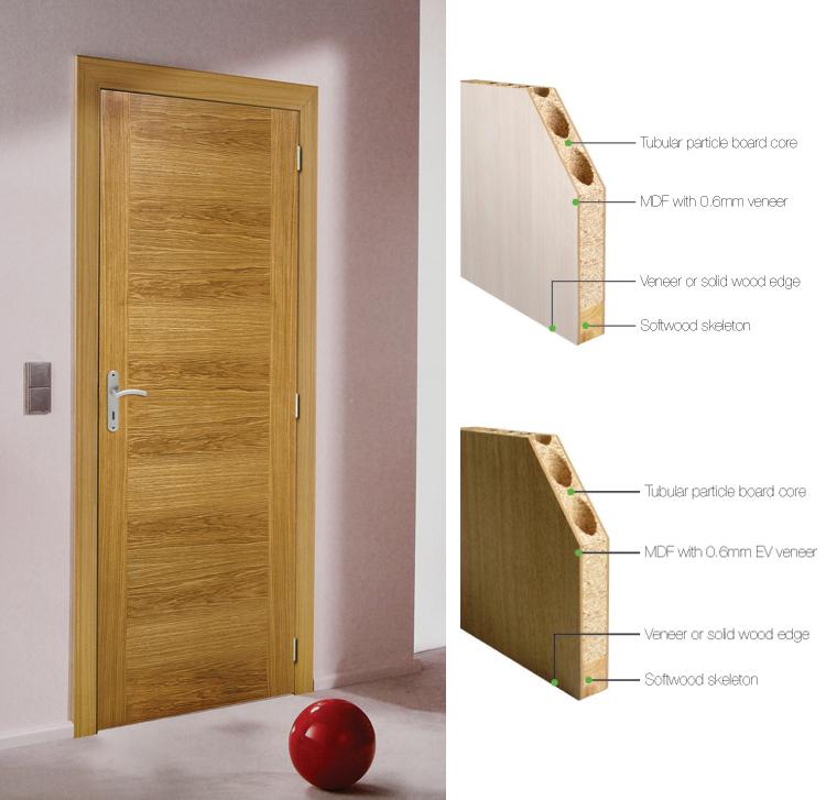 bois de porte au ras pour chambre porte de placage portes. Black Bedroom Furniture Sets. Home Design Ideas