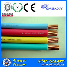 Stranded Or Solid Conductor 12AWG TW Wire