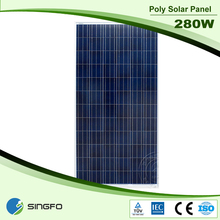 2015 Sell Middle East Competitive 280watts Solar Panel Price