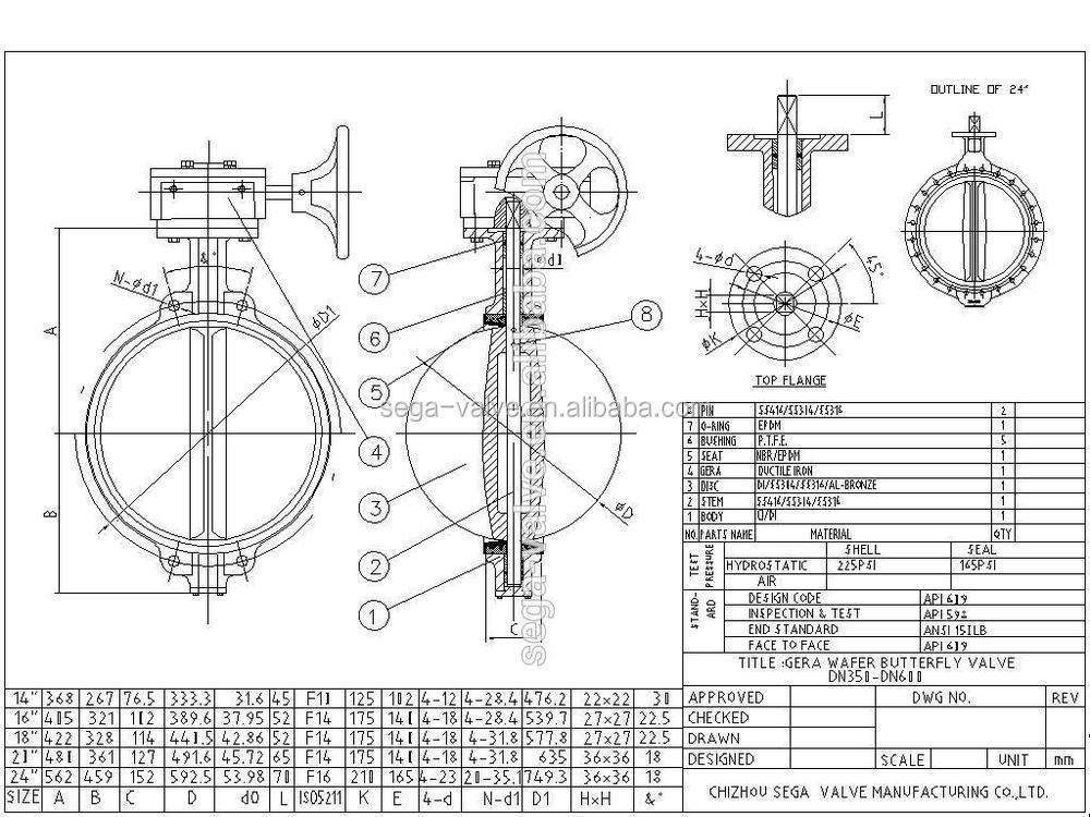 wafer bfv keystone butterfly valve kitz butterfly valve