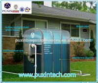 PUXIN membrane biogas plant