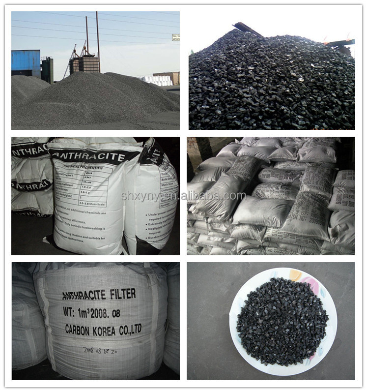 package of anthracite coal