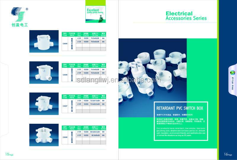 2014 new hot selling pvc surface box