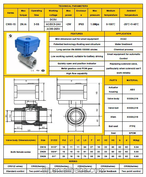 pentair valve actuator manual override