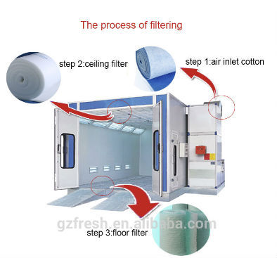 seiling f5 plafond filtre pour cabine de pulv 233 risation de peinture fabricant autre