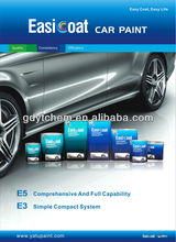 Automobile Refinish Paint Car Top Coating