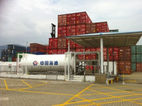 china made 40 ton lpg gas filling plant