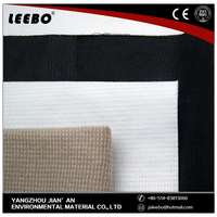 uniform material water absorbent waterproof kevlar fabric