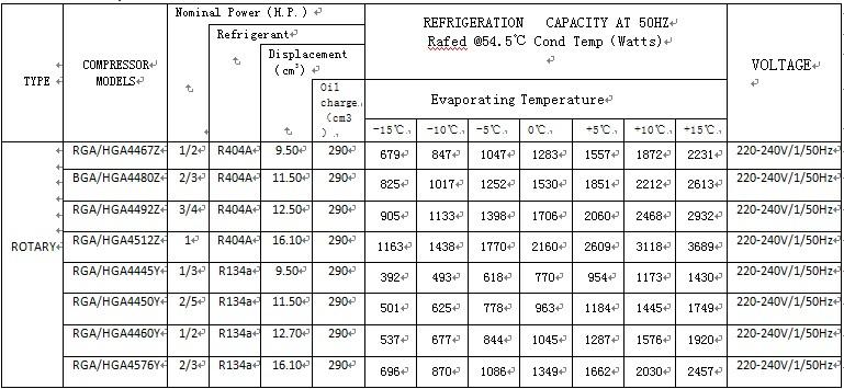 R404a Tecumseh compresseur du réfrigérateur CAE2424Z