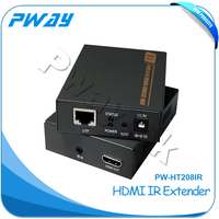 New fast delivery support reverse direction IR signal transmission broadcast video transmitter