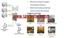 Cell Phone Control System GSM Interceptor WCDMA Interceptor