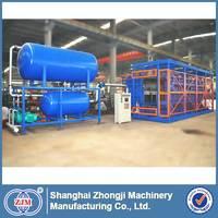EPS Block Molding Machine | EPS Machine(CE Certification)