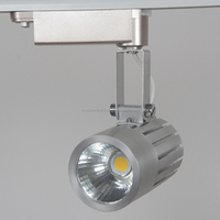 led track spot light which unique products to sell