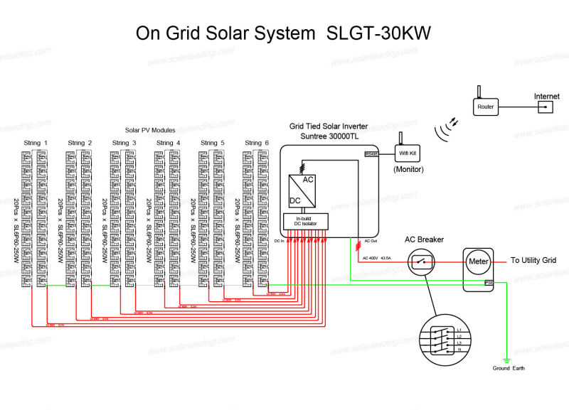 Grid tie 3 phase solar system 30kw commercial solar energy system other components should meet system standard requirements after all components are confirmed our engineers will draw a single line diagram to guide ccuart Choice Image