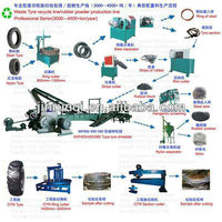 tyre recycling machine for rubber crumb