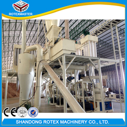 Rotexmaster Brand Vertical Ring Die Wood Pellet Machine with Auto Lubrication System