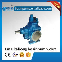 polyester resin lacquer transfer pumps motor manufacturer /rotary pump
