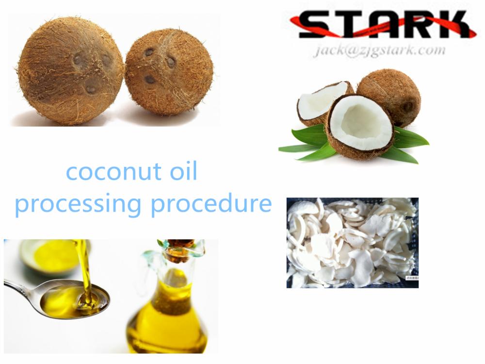 Coconut multiple oil sclerosis virgin for