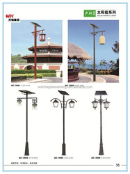 30w energy-saving mini solar panels 18v for LED street lights OEM is available