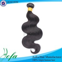 The most welcomed both in salons and hair shops wholesale hair styles short layers
