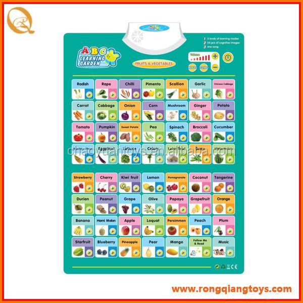 أزياء لعبة للأطفال للأطفالالاطفال تعلم الرسم البياني الخضر لوحة حائطية للأطفال الصغار ed56230258-1 المخططات التعلم
