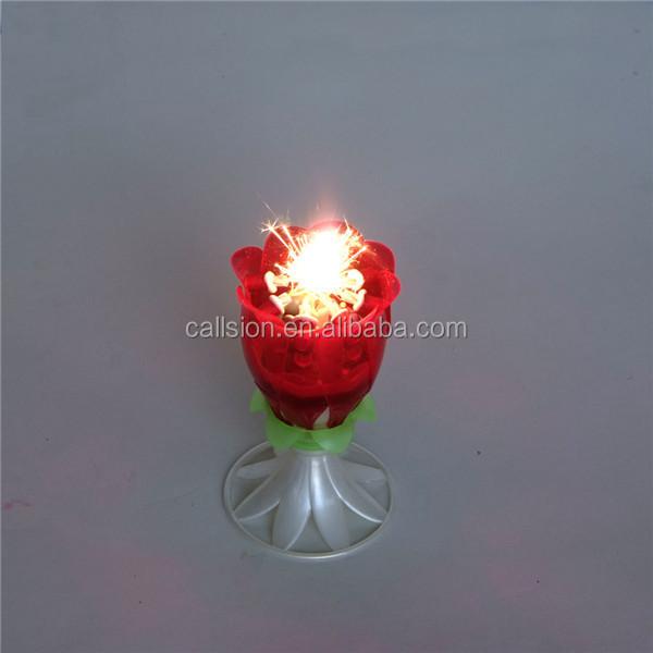 Chinese happy birthday candle .jpg