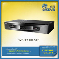 IPTV Box Indian Channels Best Indian HD Set Top Box For Indian Channels