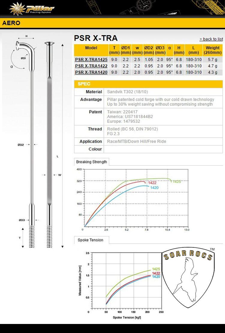 pillar PSR 1420.jpg