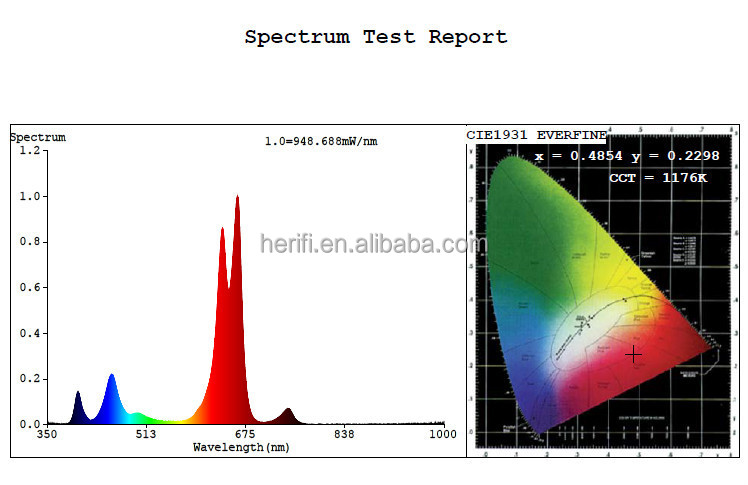 Herifi Spectrum Report.jpg