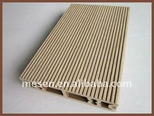 wood fiber+HDPE composite building products--decking/floor