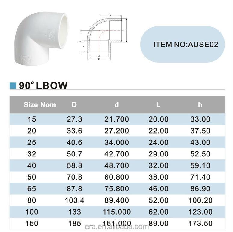 As/nz1477 Pvc Pipe Elbow Dimensions - Buy Pvc Pipe Elbow Dimensions ...