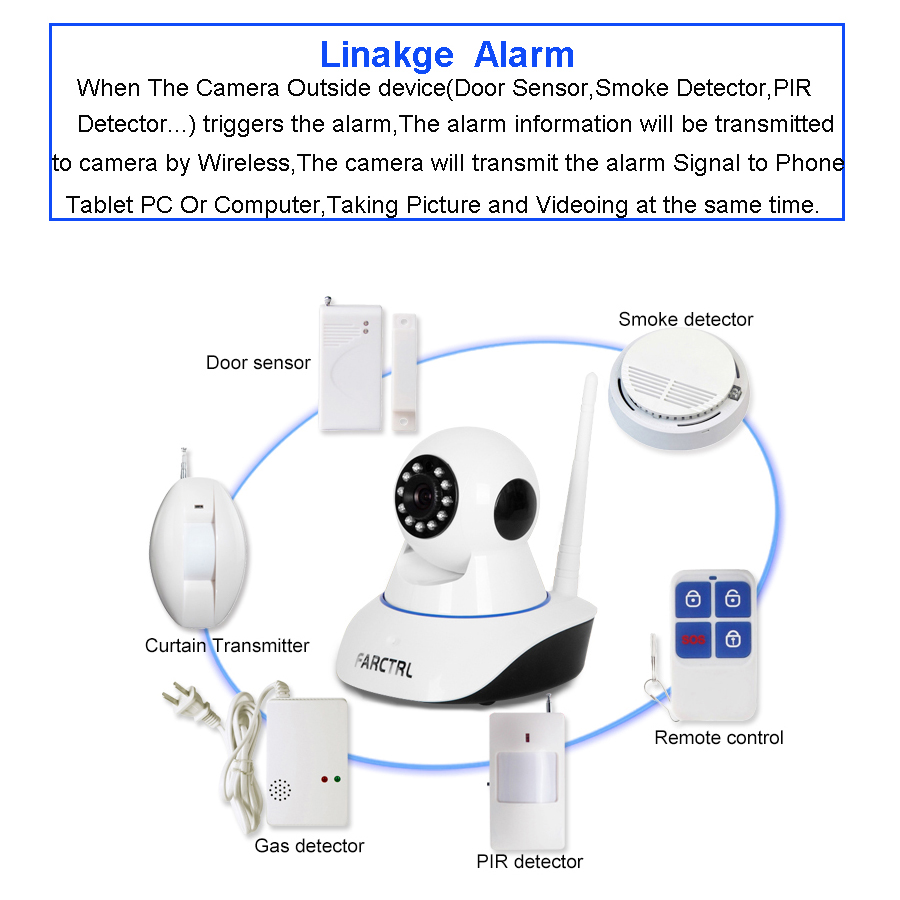 wireless baby monitor camera for iphone buy wireless baby monitor camera for iphone wireless. Black Bedroom Furniture Sets. Home Design Ideas