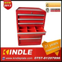Kindle 31 years experience tool box side cabinet with drawers of newest design