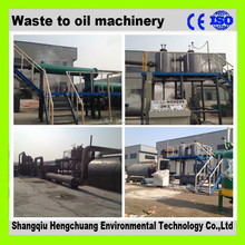 High benefit used tire scrap recycling equipment CE ISO certificated