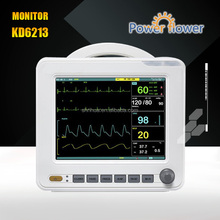 China supplier patient monitor omron blood pressure monitor With CE ISO