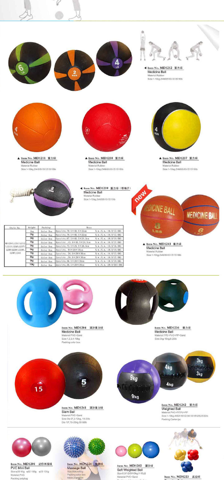 crossfit-ball-dead-ball,-medcine-ball-from-haswell-fitness-for-sale_02