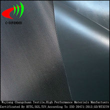 2014 China Supply 1680D PVC Coated Polyester Fabric For Workwear