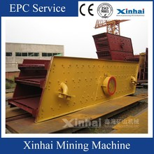 High Quality! Mining Machinery , Circular Vibrating Screen