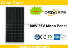solar panel 180w mono in EU market