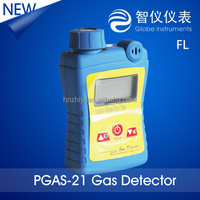 portable and handheld sulfur dioxide gas analyzer