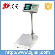 type of small scale industries 150kg