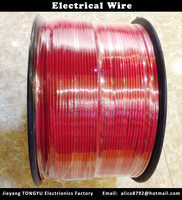 Copper Conductor Strand Single Core Wire Electrical Wires