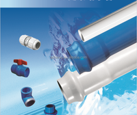 Liansu brand Corrosion resistance UPVC water slide pipe for water supply