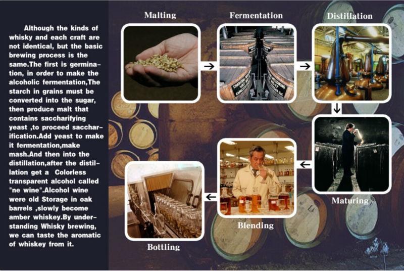 Premium Liquor brands Goalong the whisky exchange, whisky rum vodka brandy beer
