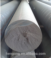 raw material cast iron / ductile iron casting fcd500 / screw iron